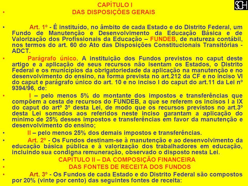 CAPÍTULO I DAS DISPOSIÇÕES GERAIS Art.