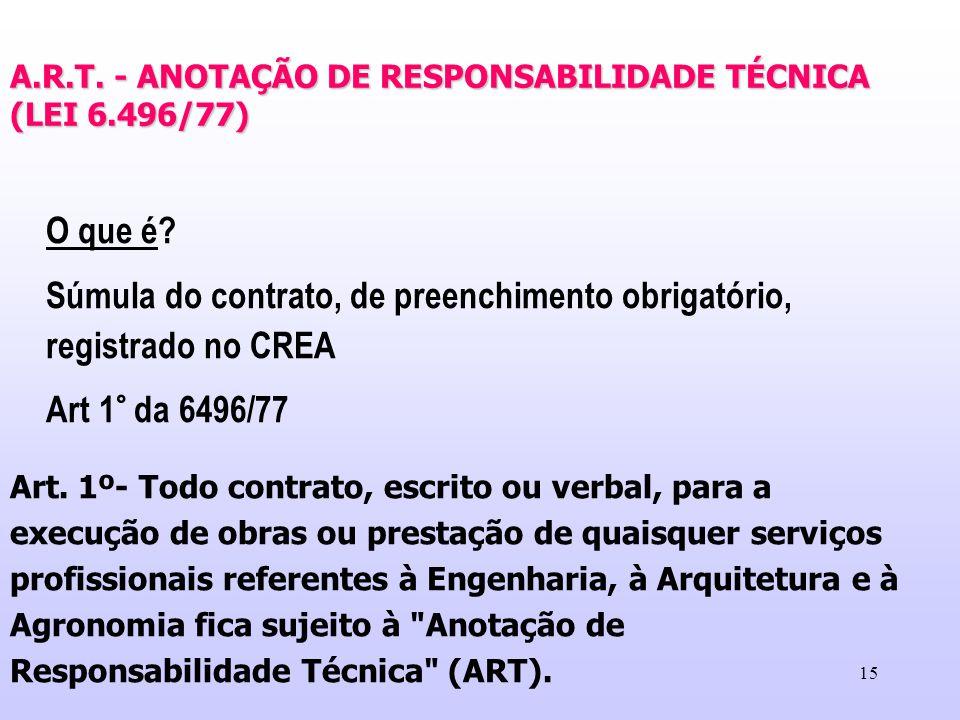 15 A.R.T. - ANOTAÇÃO DE RESPONSABILIDADE TÉCNICA (LEI 6.496/77) O que é? Súmula do contrato, de preenchimento obrigatório, registrado no CREA Art 1° d