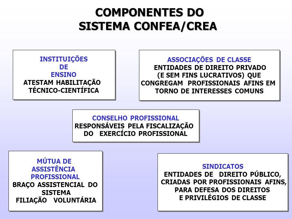 3 INSTITUIÇÕES DE ENSINO ATESTAM HABILITAÇÃO TÉCNICO-CIENTÍFICA INSTITUIÇÕES DE ENSINO ATESTAM HABILITAÇÃO TÉCNICO-CIENTÍFICA CONSELHO PROFISSIONAL RE