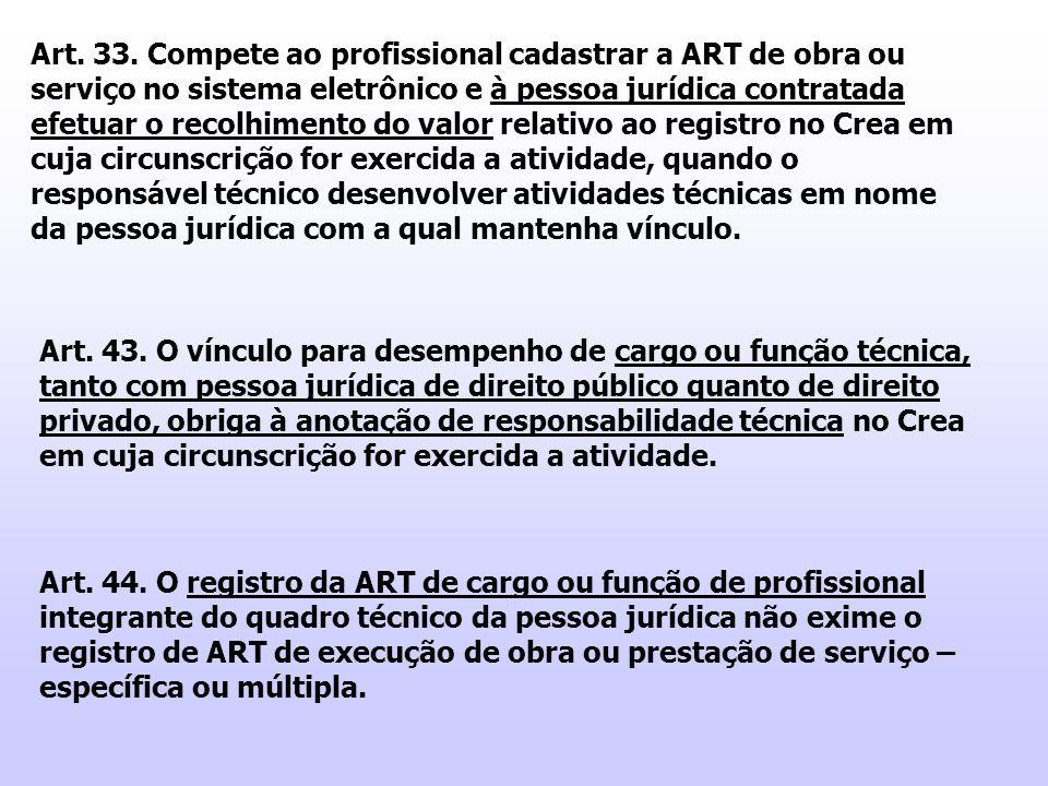 Art. 33. Compete ao profissional cadastrar a ART de obra ou serviço no sistema eletrônico e à pessoa jurídica contratada efetuar o recolhimento do val