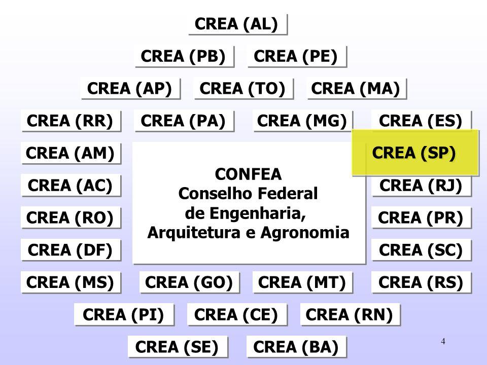 4 CREA (BA) CREA (SE) CREA (AL) CREA (PE) CREA (PB) CREA (MA) CREA (TO) CREA (AP) CREA (PA) CREA (RR) CREA (AM) CREA (AC) CREA (RO) CREA (MS) CREA (GO