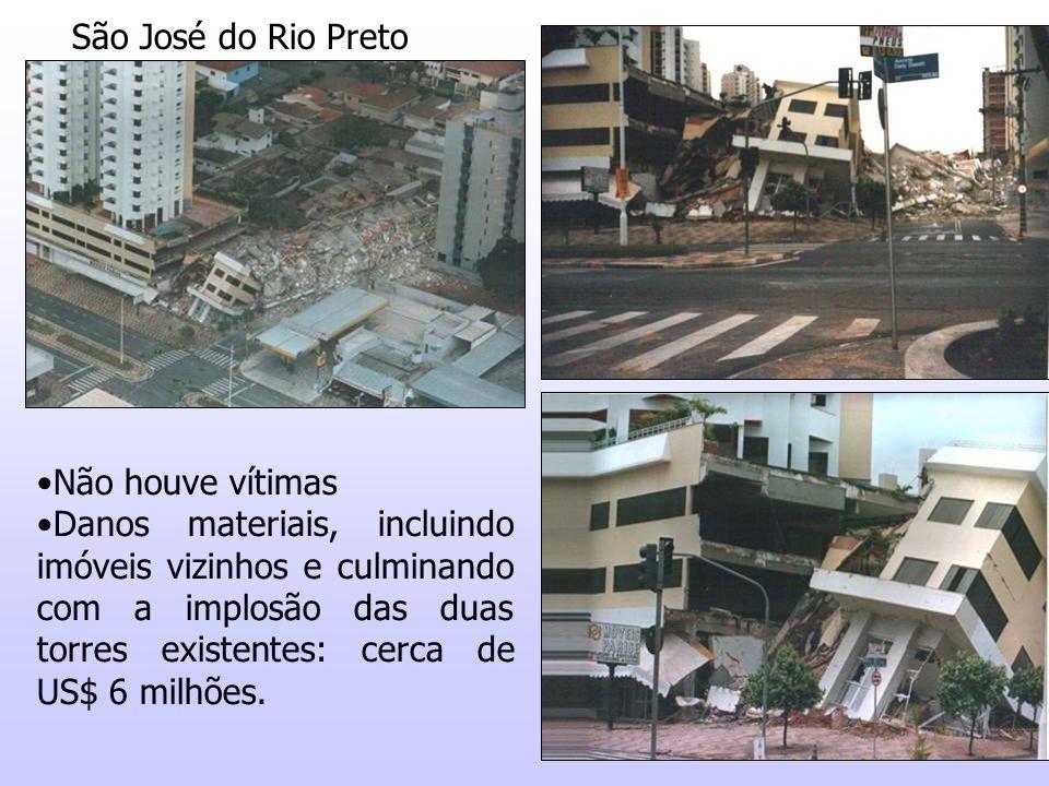 41 São José do Rio Preto Não houve vítimas Danos materiais, incluindo imóveis vizinhos e culminando com a implosão das duas torres existentes: cerca d