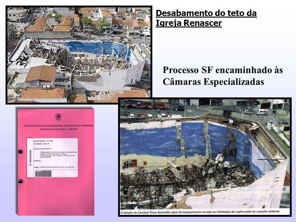Desabamento do teto da Igreja Renascer Processo SF encaminhado às Câmaras Especializadas