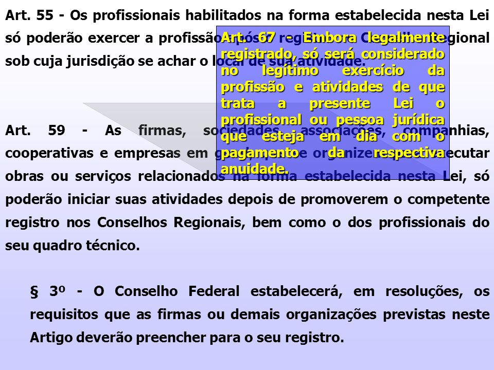 Art. 55 - Os profissionais habilitados na forma estabelecida nesta Lei só poderão exercer a profissão após o registro no Conselho Regional sob cuja ju