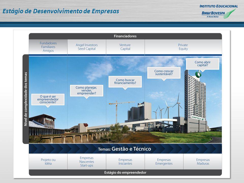 Estágio de Desenvolvimento de Empresas