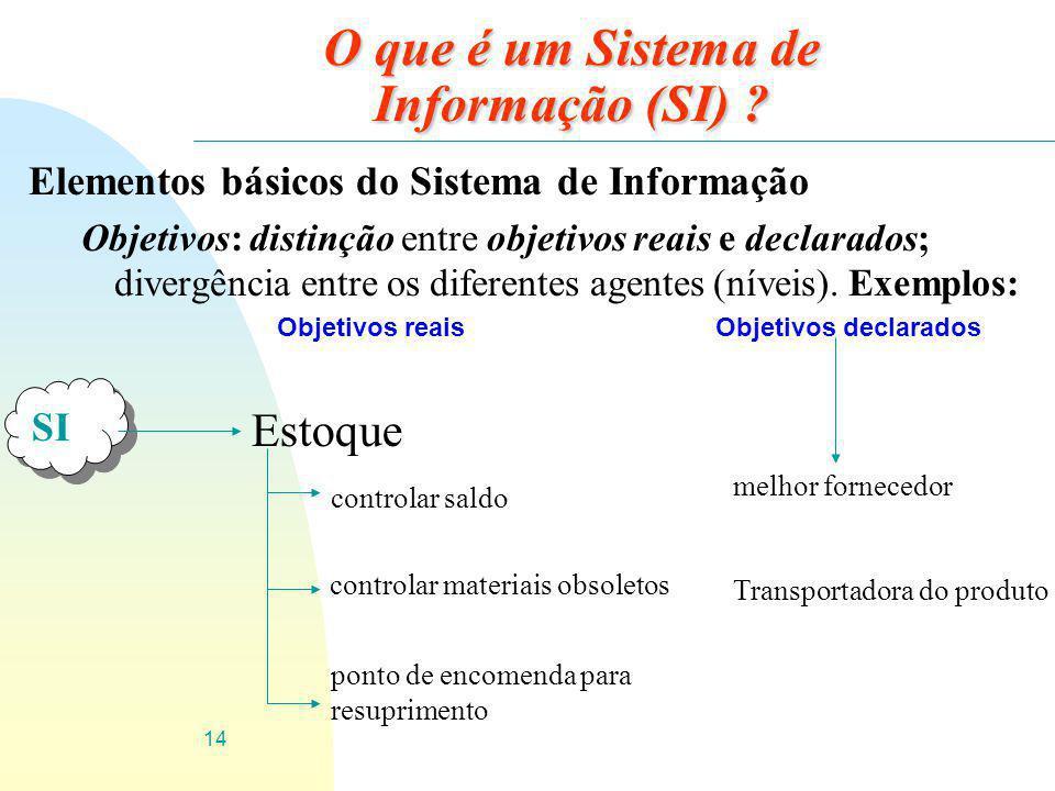 14 O que é um Sistema de Informação (SI) ? Elementos básicos do Sistema de Informação Objetivos: distinção entre objetivos reais e declarados; divergê