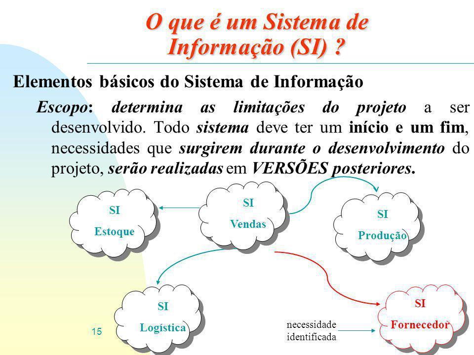 15 O que é um Sistema de Informação (SI) ? Elementos básicos do Sistema de Informação Escopo: determina as limitações do projeto a ser desenvolvido. T