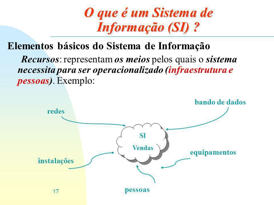 17 O que é um Sistema de Informação (SI) ? Elementos básicos do Sistema de Informação Recursos: representam os meios pelos quais o sistema necessita p