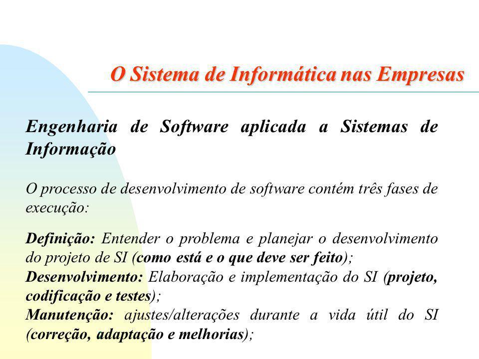 2 O Sistema de Informática nas Empresas Engenharia de Software aplicada a Sistemas de Informação O processo de desenvolvimento de software contém três