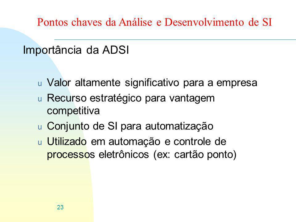 23 Pontos chaves da Análise e Desenvolvimento de SI Importância da ADSI u Valor altamente significativo para a empresa u Recurso estratégico para vant