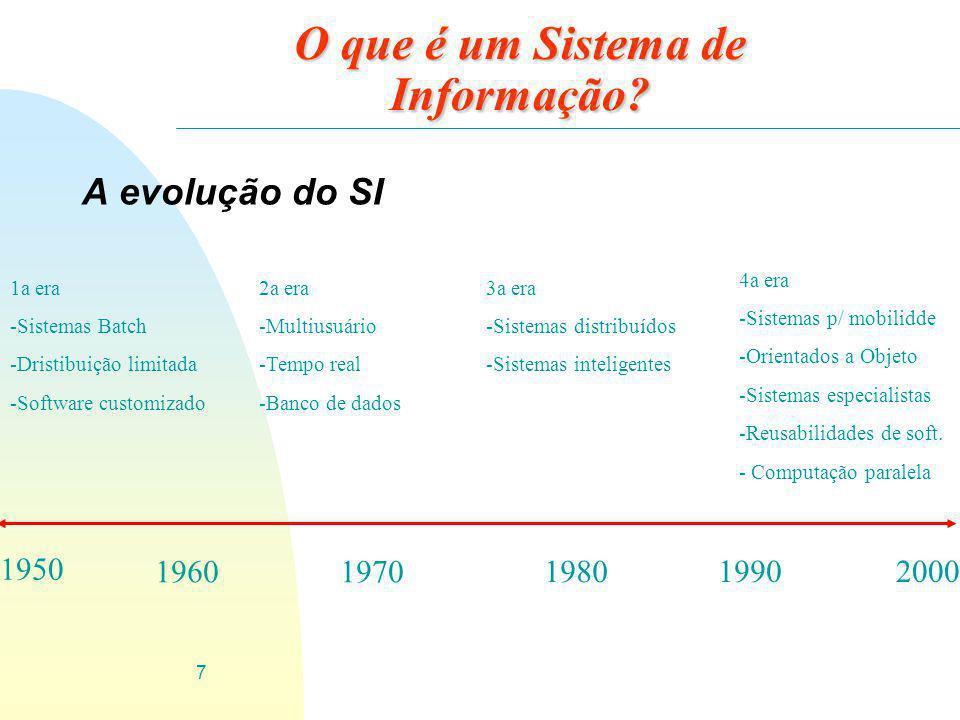 7 O que é um Sistema de Informação? A evolução do SI 1950 19601970 1980 19902000 1a era -Sistemas Batch -Dristibuição limitada -Software customizado 2