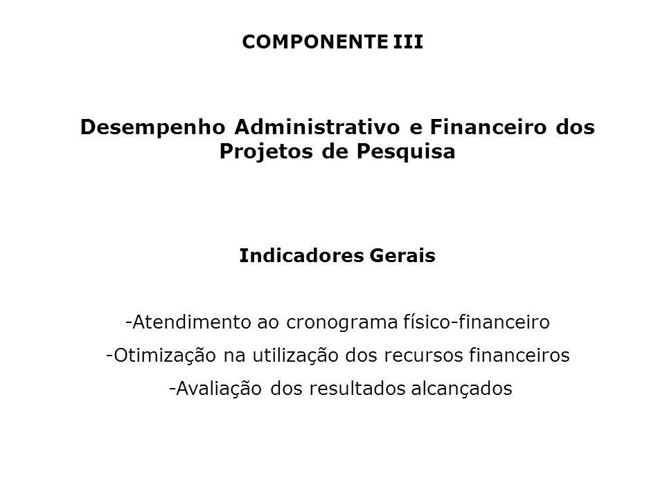 COMPONENTE III Desempenho Administrativo e Financeiro dos Projetos de Pesquisa Indicadores Gerais -Atendimento ao cronograma físico-financeiro -Otimização na utilização dos recursos financeiros -Avaliação dos resultados alcançados