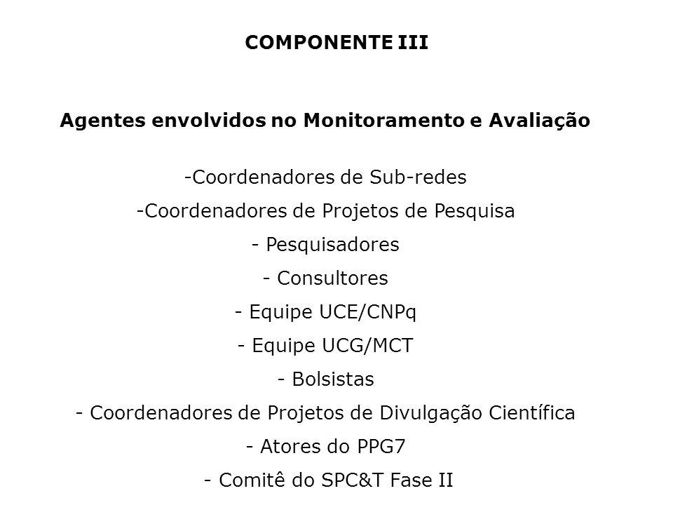 COMPONENTE III Agentes envolvidos no Monitoramento e Avaliação -Coordenadores de Sub-redes -Coordenadores de Projetos de Pesquisa - Pesquisadores - Consultores - Equipe UCE/CNPq - Equipe UCG/MCT - Bolsistas - Coordenadores de Projetos de Divulgação Científica - Atores do PPG7 - Comitê do SPC&T Fase II