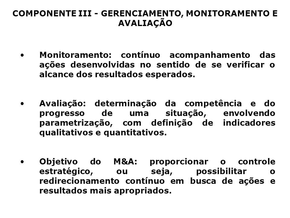COMPONENTE III - GERENCIAMENTO, MONITORAMENTO E AVALIAÇÃO Monitoramento: contínuo acompanhamento das ações desenvolvidas no sentido de se verificar o alcance dos resultados esperados.