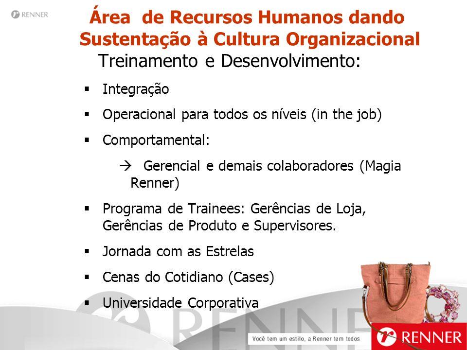 Área de Recursos Humanos dando Sustentação à Cultura Organizacional Treinamento e Desenvolvimento:  Integração  Operacional para todos os níveis (in
