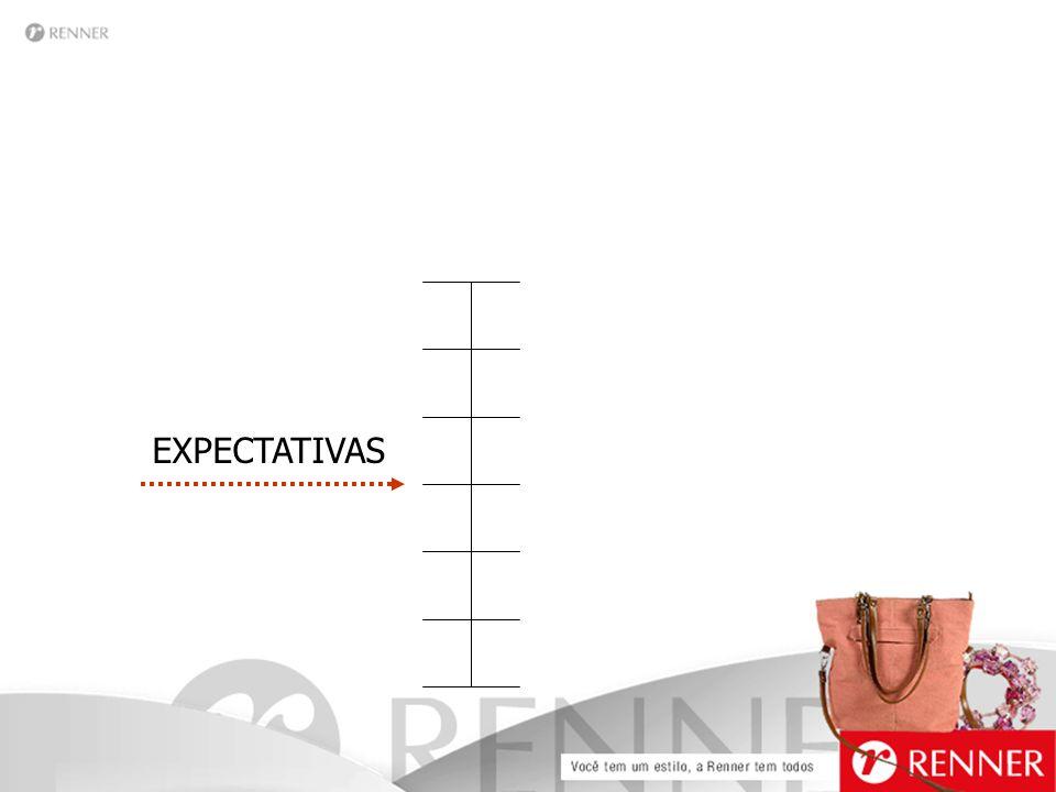 De onde vem as expectativas?.De sua experiência anterior como cliente.
