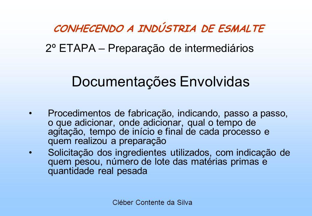 CONHECENDO A INDÚSTRIA DE ESMALTE 2º ETAPA – Preparação de intermediários Documentações Envolvidas Procedimentos de fabricação, indicando, passo a pas