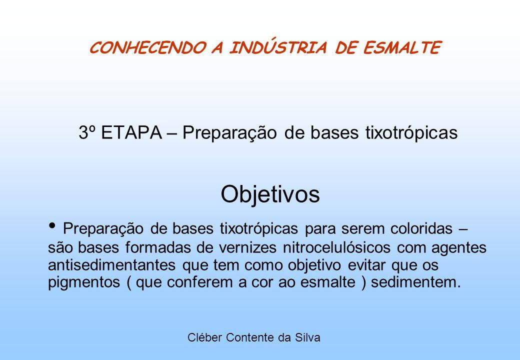 CONHECENDO A INDÚSTRIA DE ESMALTE 3º ETAPA – Preparação de bases tixotrópicas Objetivos Preparação de bases tixotrópicas para serem coloridas – são ba