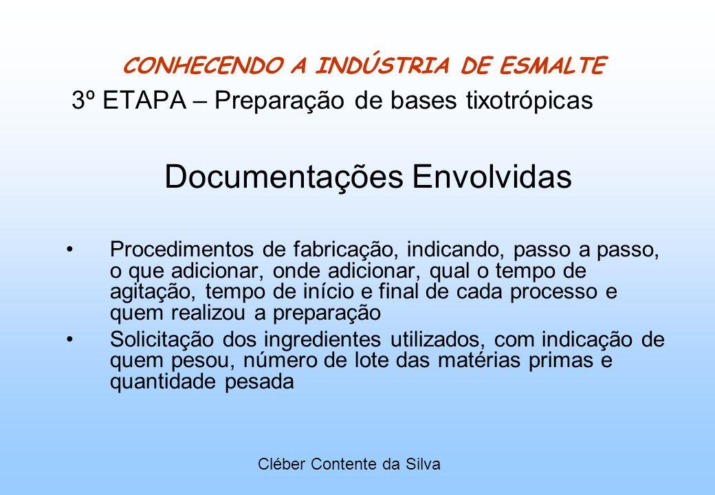 CONHECENDO A INDÚSTRIA DE ESMALTE 3º ETAPA – Preparação de bases tixotrópicas Documentações Envolvidas Procedimentos de fabricação, indicando, passo a
