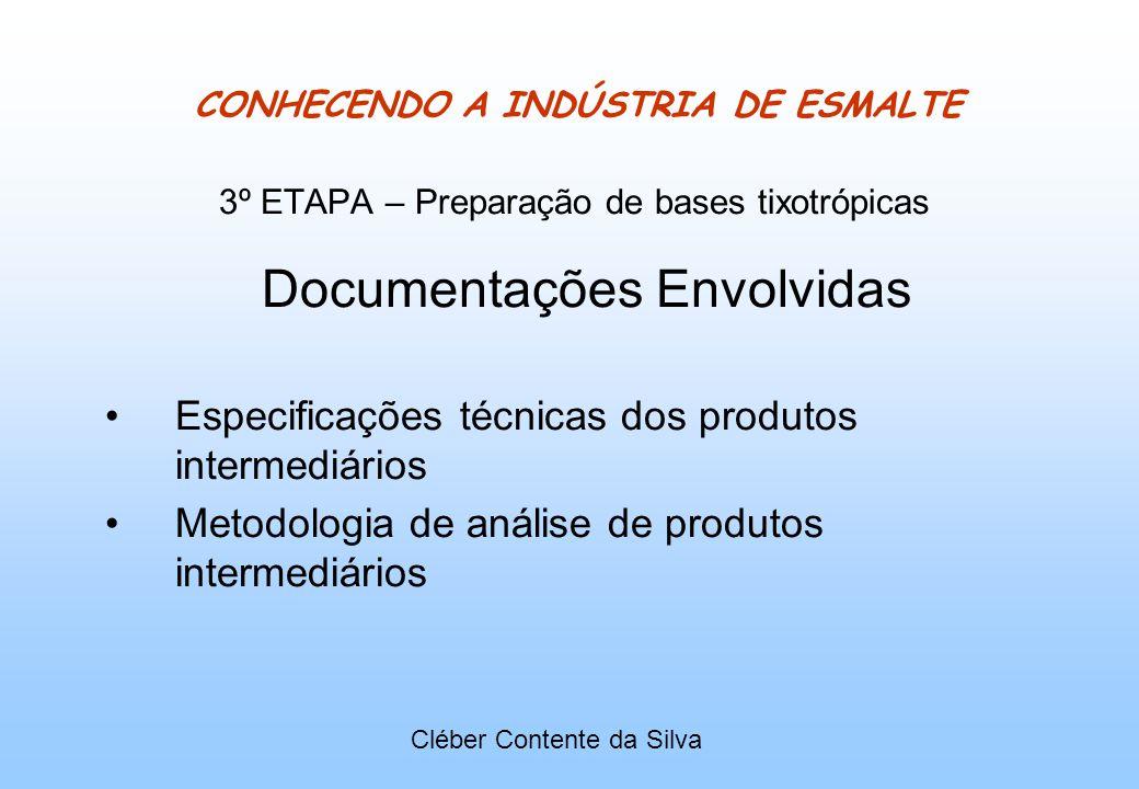 CONHECENDO A INDÚSTRIA DE ESMALTE 3º ETAPA – Preparação de bases tixotrópicas Documentações Envolvidas Especificações técnicas dos produtos intermediá