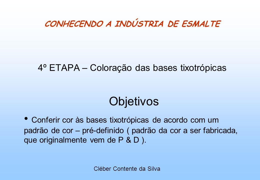 CONHECENDO A INDÚSTRIA DE ESMALTE 4º ETAPA – Coloração das bases tixotrópicas Objetivos Conferir cor às bases tixotrópicas de acordo com um padrão de