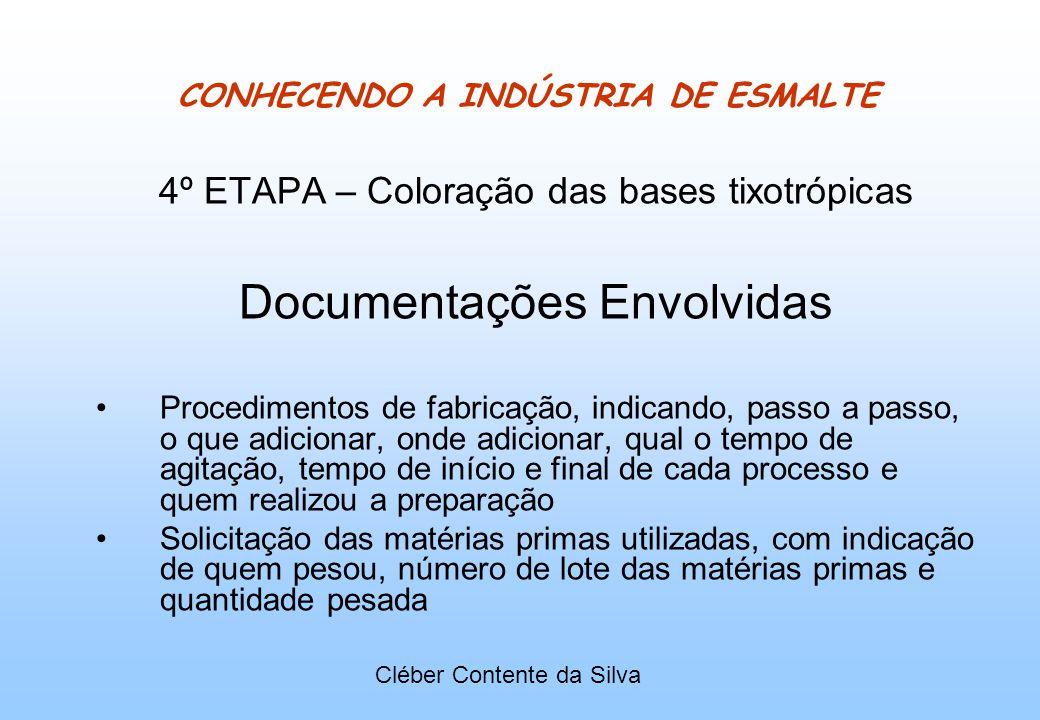 CONHECENDO A INDÚSTRIA DE ESMALTE 4º ETAPA – Coloração das bases tixotrópicas Documentações Envolvidas Procedimentos de fabricação, indicando, passo a