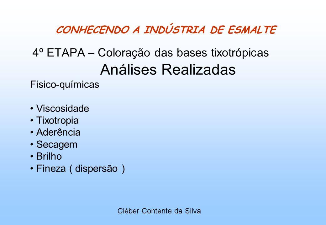 CONHECENDO A INDÚSTRIA DE ESMALTE 4º ETAPA – Coloração das bases tixotrópicas Análises Realizadas Fisico-químicas Viscosidade Tixotropia Aderência Sec