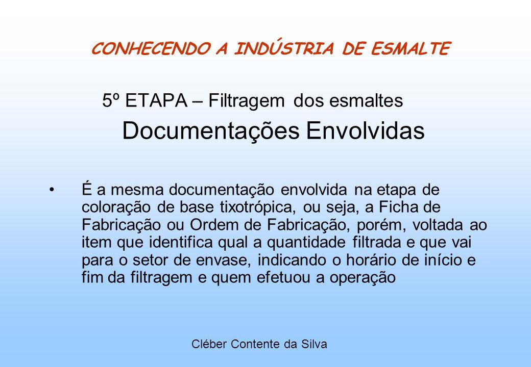CONHECENDO A INDÚSTRIA DE ESMALTE 5º ETAPA – Filtragem dos esmaltes Documentações Envolvidas É a mesma documentação envolvida na etapa de coloração de