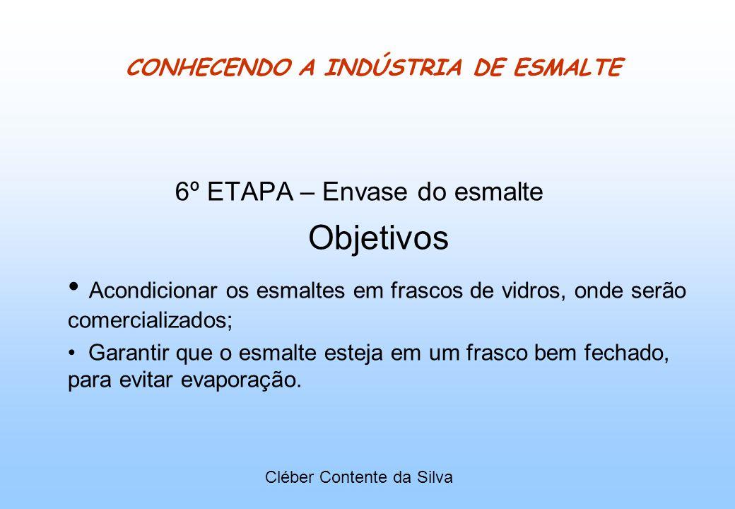 CONHECENDO A INDÚSTRIA DE ESMALTE 6º ETAPA – Envase do esmalte Objetivos Acondicionar os esmaltes em frascos de vidros, onde serão comercializados; Ga