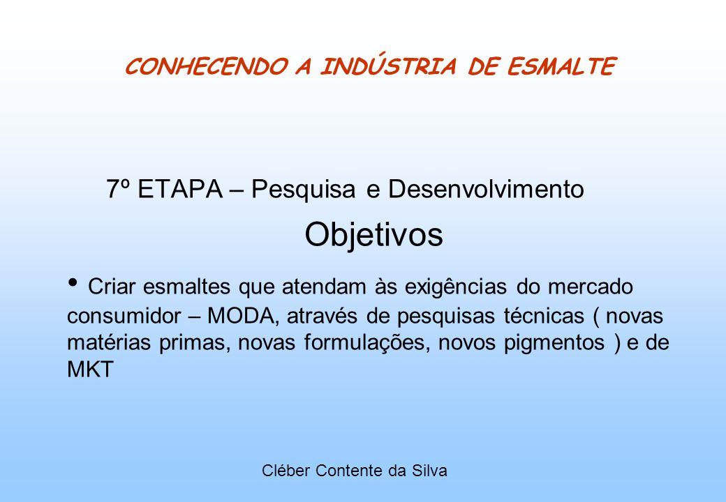 CONHECENDO A INDÚSTRIA DE ESMALTE 7º ETAPA – Pesquisa e Desenvolvimento Objetivos Criar esmaltes que atendam às exigências do mercado consumidor – MOD