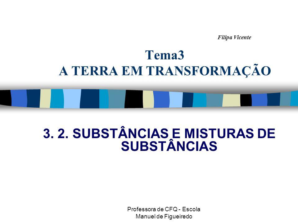 Filipa Vicente Professora de CFQ - Escola Manuel de Figueiredo Tema3 A TERRA EM TRANSFORMAÇÃO 3.