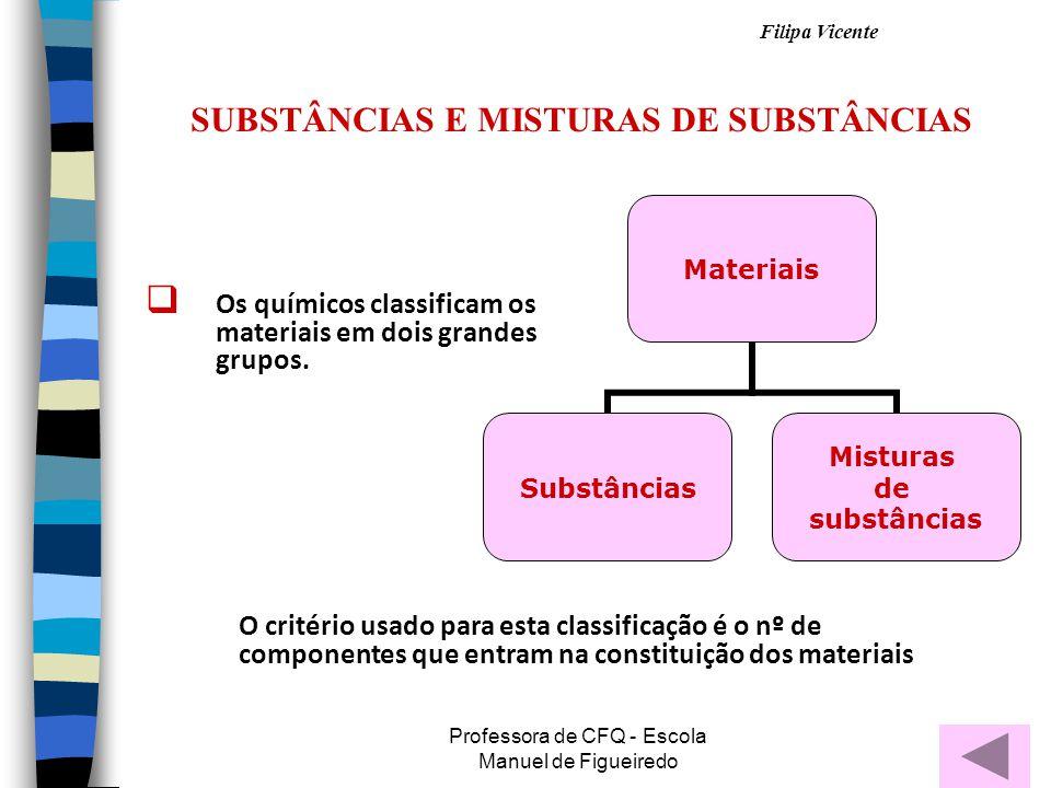 Filipa Vicente Professora de CFQ - Escola Manuel de Figueiredo SUBSTÂNCIAS E MISTURAS DE SUBSTÂNCIAS  Os químicos classificam os materiais em dois grandes grupos.