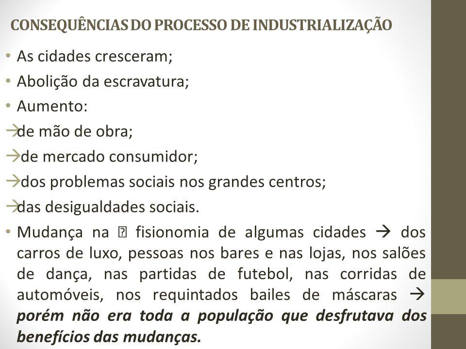 CONSEQUÊNCIAS DO PROCESSO DE INDUSTRIALIZAÇÃO As cidades cresceram; Abolição da escravatura; Aumento:  de mão de obra;  de mercado consumidor;  dos