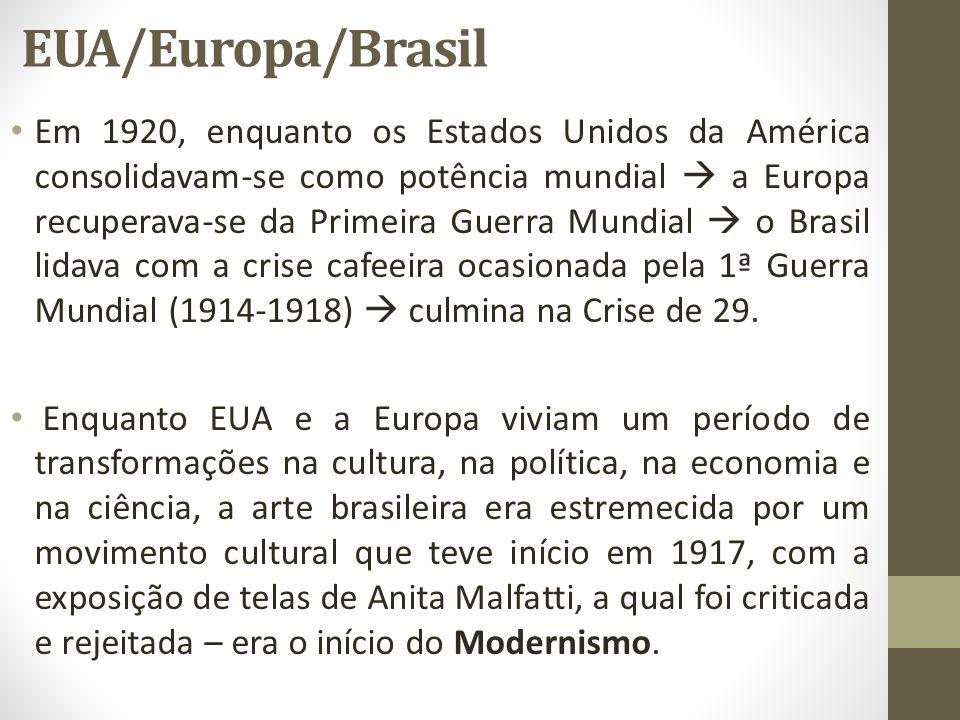 EUA/Europa/Brasil Em 1920, enquanto os Estados Unidos da América consolidavam-se como potência mundial  a Europa recuperava-se da Primeira Guerra Mun