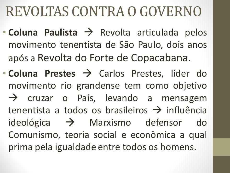 REVOLTAS CONTRA O GOVERNO Coluna Paulista  Revolta articulada pelos movimento tenentista de São Paulo, dois anos após a Revolta do Forte de Copacaban