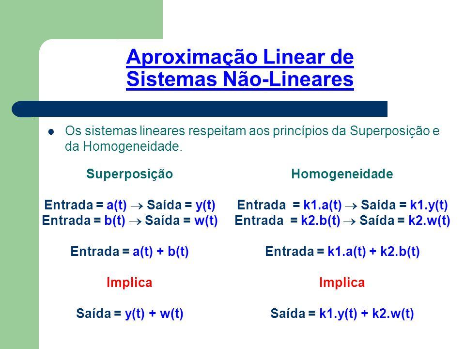 Aproximação Linear de Sistemas Não-Lineares Os sistemas lineares respeitam aos princípios da Superposição e da Homogeneidade. Superposição Entrada = a