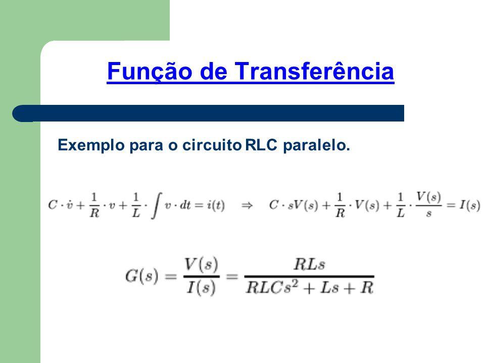 Função de Transferência Exemplo para o circuito RLC paralelo.