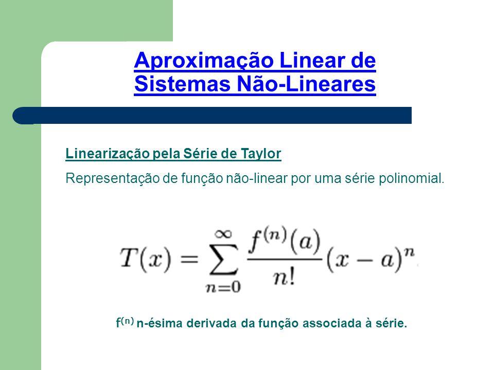 Aproximação Linear de Sistemas Não-Lineares Linearização pela Série de Taylor Representação de função não-linear por uma série polinomial. f (n) n-ési