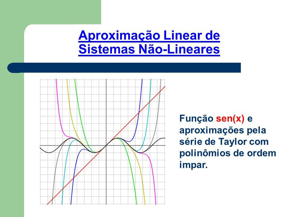 Aproximação Linear de Sistemas Não-Lineares Função sen(x) e aproximações pela série de Taylor com polinômios de ordem impar.