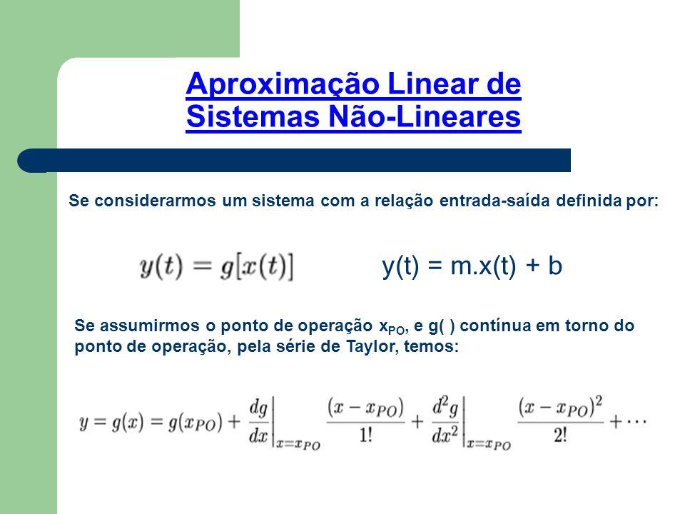 Aproximação Linear de Sistemas Não-Lineares Se considerarmos um sistema com a relação entrada-saída definida por: Se assumirmos o ponto de operação x
