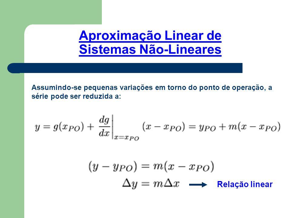 Aproximação Linear de Sistemas Não-Lineares Assumindo-se pequenas variações em torno do ponto de operação, a série pode ser reduzida a: Relação linear