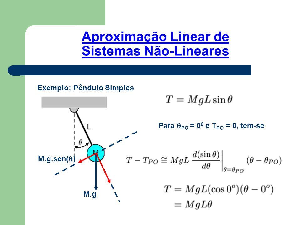 Aproximação Linear de Sistemas Não-Lineares Exemplo: Pêndulo Simples M.g.sen(  ) M.g Para  PO = 0 0 e T PO = 0, tem-se