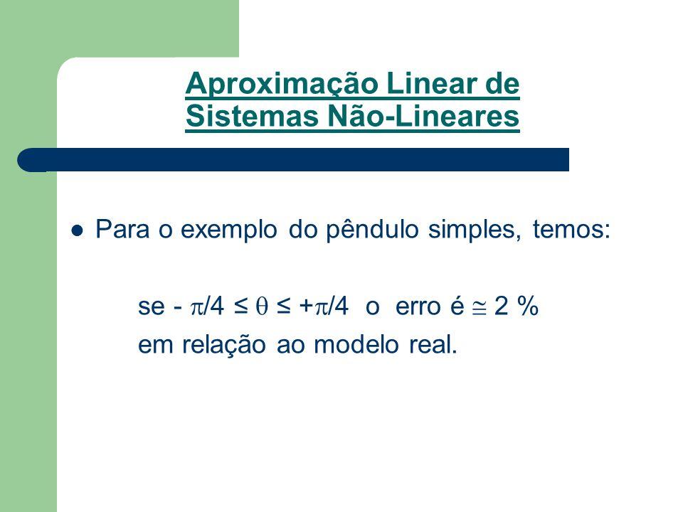Para o exemplo do pêndulo simples, temos: se -  /4 ≤  ≤ +  /4 o erro é  2 % em relação ao modelo real. Aproximação Linear de Sistemas Não-Lineares