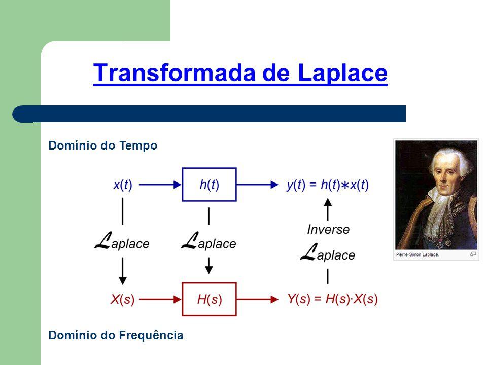Transformada de Laplace Domínio do Tempo Domínio do Frequência
