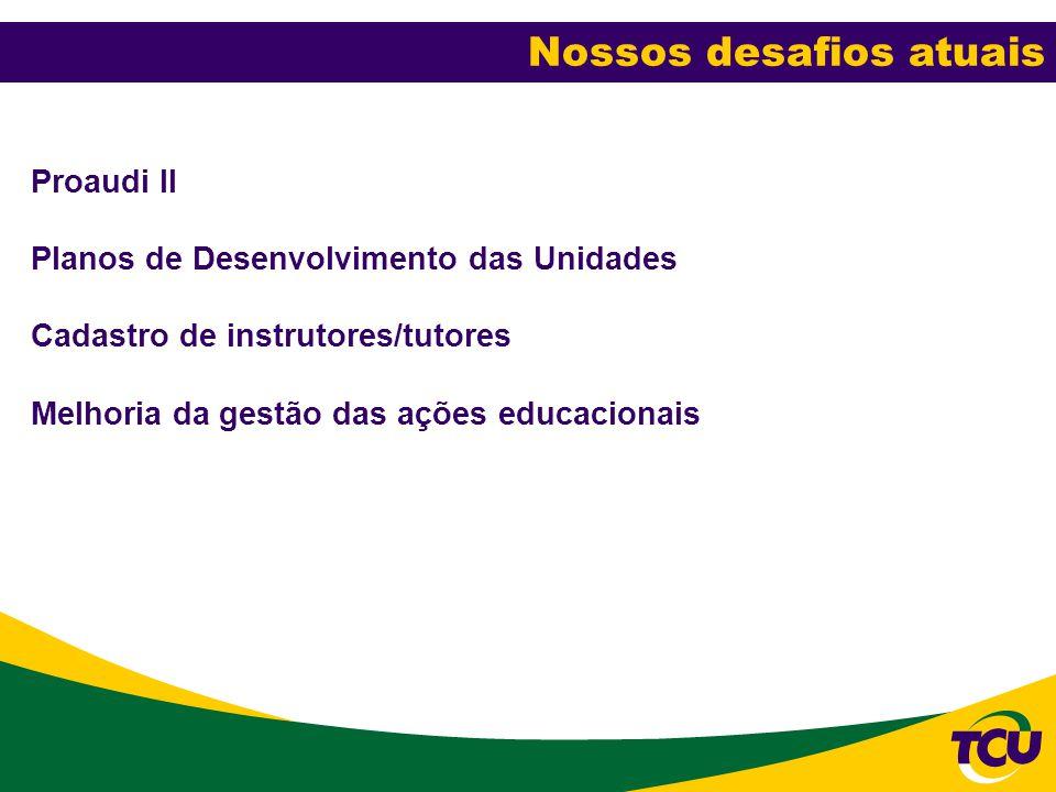 Proaudi II Planos de Desenvolvimento das Unidades Cadastro de instrutores/tutores Melhoria da gestão das ações educacionais Nossos desafios atuais
