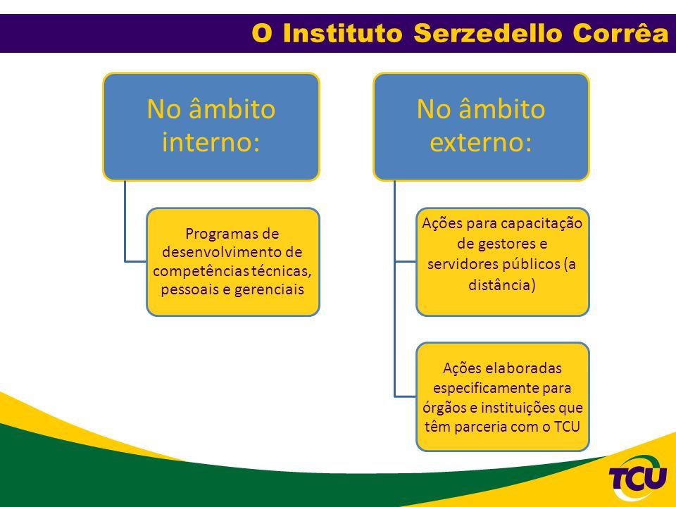 No âmbito interno: Programas de desenvolvimento de competências técnicas, pessoais e gerenciais No âmbito externo: Ações para capacitação de gestores