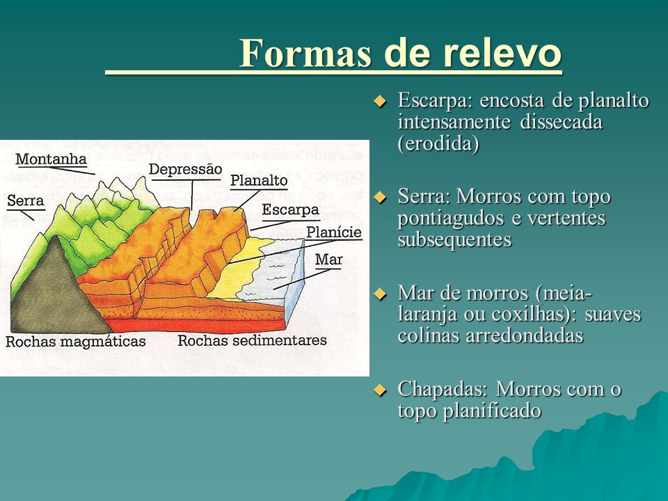 Formas de relevo  Escarpa: encosta de planalto intensamente dissecada (erodida)  Serra: Morros com topo pontiagudos e vertentes subsequentes  Mar d