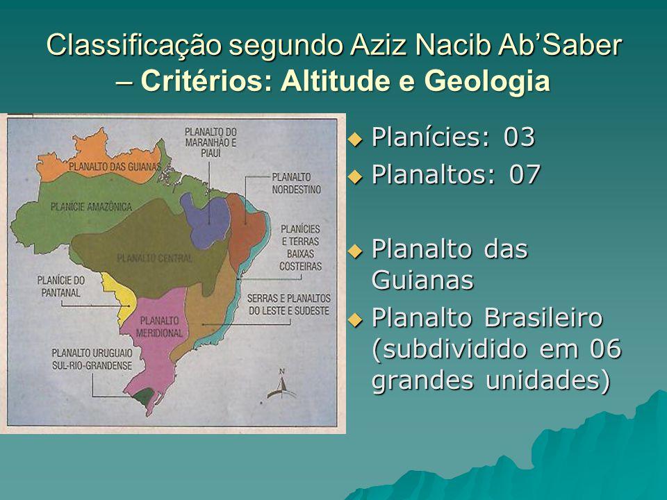 Classificação segundo Aziz Nacib Ab'Saber – Critérios: Altitude e Geologia  Planícies: 03  Planaltos: 07  Planalto das Guianas  Planalto Brasileir