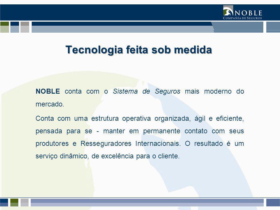 NOBLE conta com o Sistema de Seguros mais moderno do mercado.