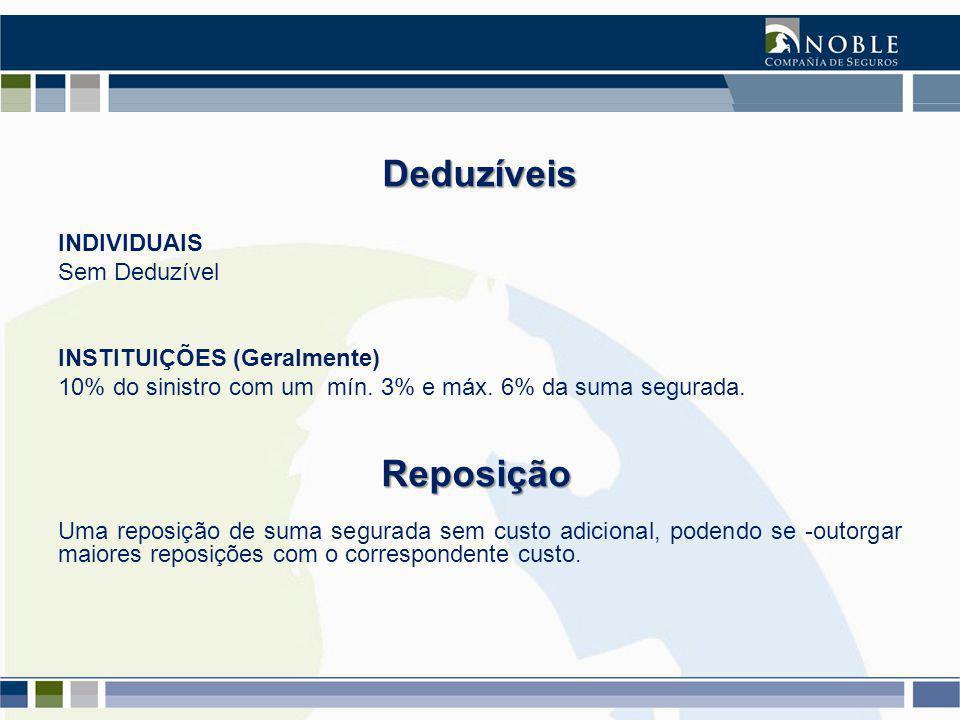 INDIVIDUAIS Sem Deduzível INSTITUIÇÕES (Geralmente) 10% do sinistro com um mín.